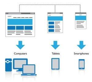 voorbeeld-responsive-webdesign